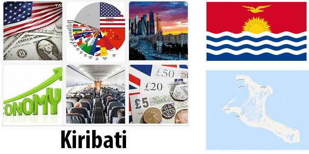 Kiribati Economics and Business