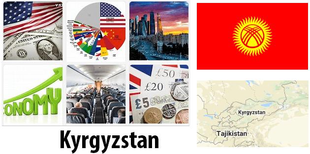 Kyrgyzstan Economics and Business