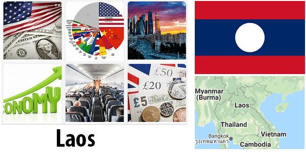Laos Economics and Business