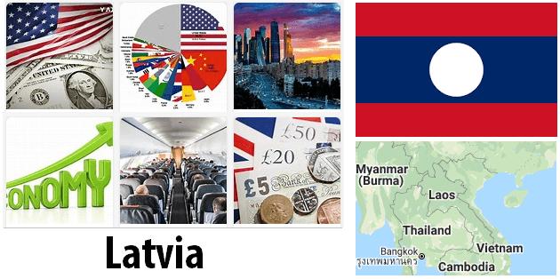 Latvia Economics and Business