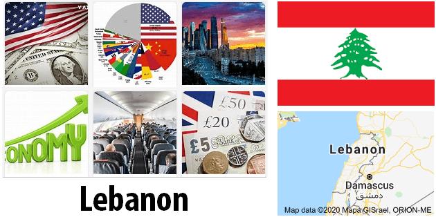 Lebanon Economics and Business