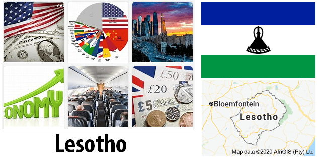 Lesotho Economics and Business