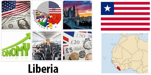Liberia Economics and Business