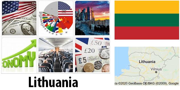 Lithuania Economics and Business