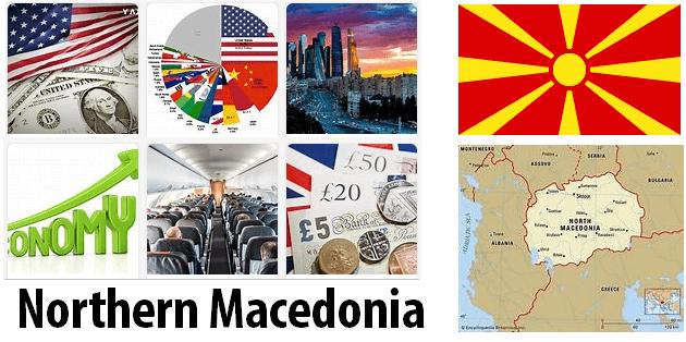 Macedonia Economics and Business