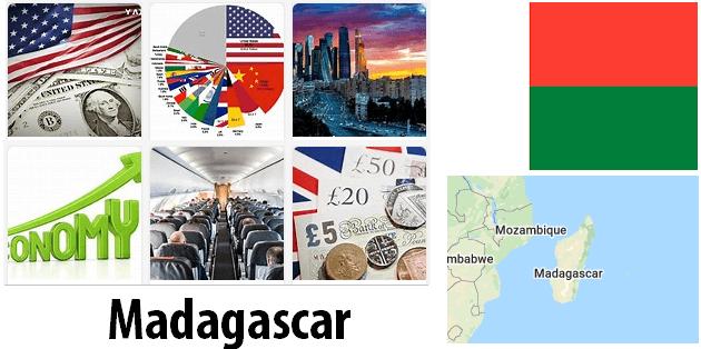 Madagascar Economics and Business