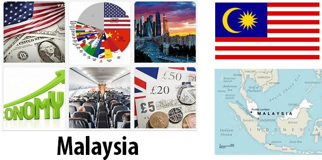 Malaysia Economics and Business