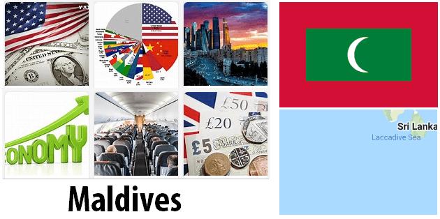 Maldives Economics and Business