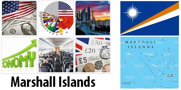 Marshall Islands Economics and Business