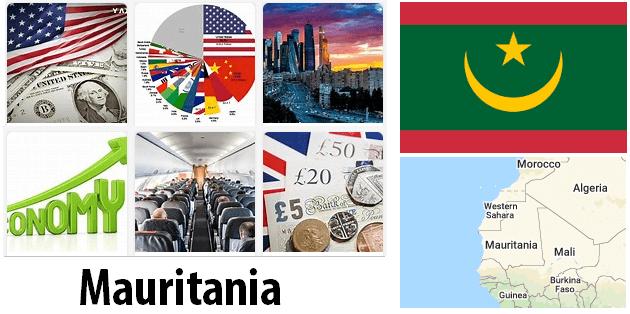 Mauritania Economics and Business