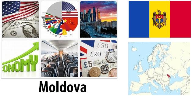 Moldova Economics and Business