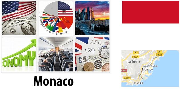 Monaco Economics and Business