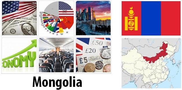 Mongolia Economics and Business