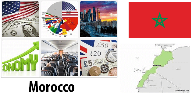Morocco Economics and Business