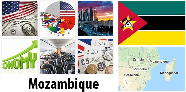 Mozambique Economics and Business