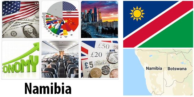 Namibia Economics and Business