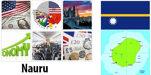 Nauru Economics and Business