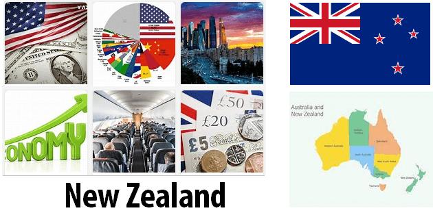 New Zealand Economics and Business