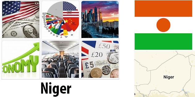 Niger Economics and Business