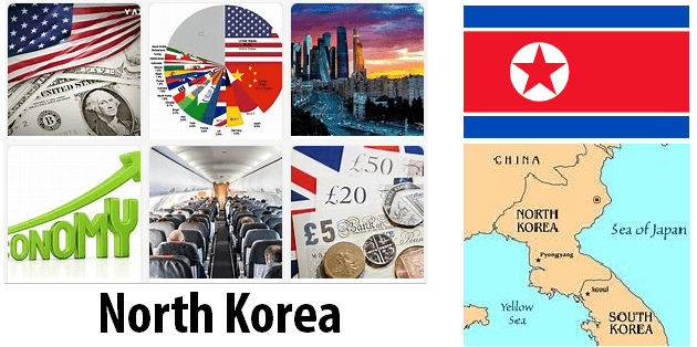 North Korea Economics and Business