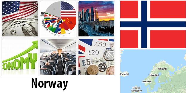 Norway Economics and Business