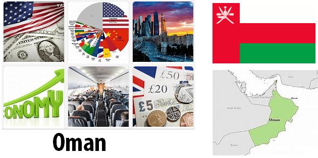 Oman Economics and Business