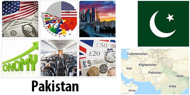 Pakistan Economics and Business