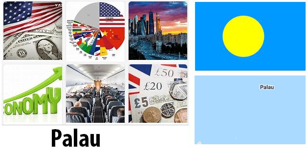 Palau Economics and Business