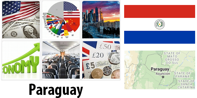 Paraguay Economics and Business
