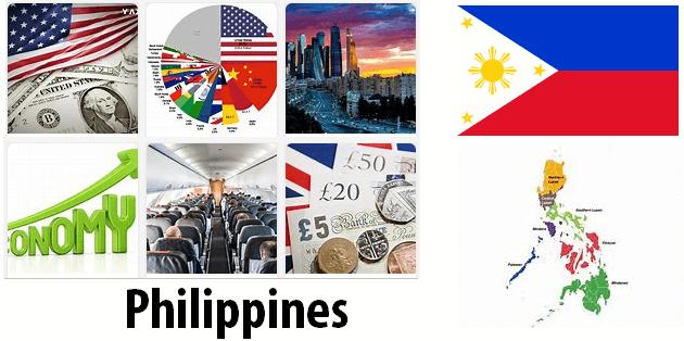 Philippines Economics and Business
