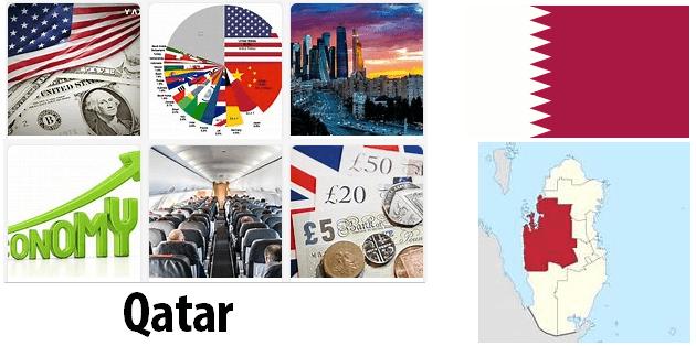 Qatar Economics and Business