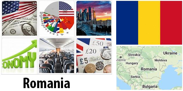 Romania Economics and Business