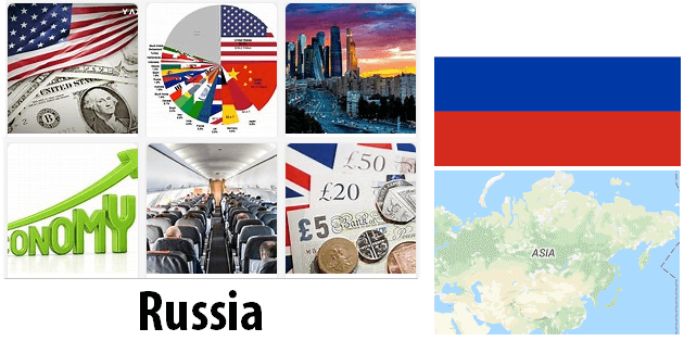 Russia Economics and Business