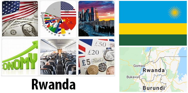 Rwanda Economics and Business