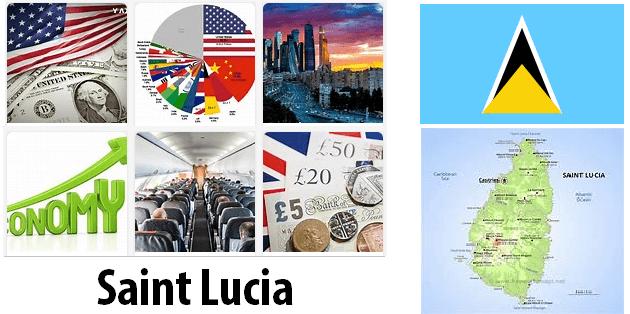Saint Lucia Economics and Business