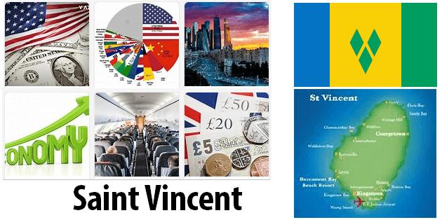 Saint Vincent Economics and Business