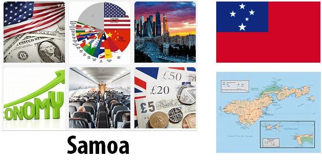 Samoa Economics and Business