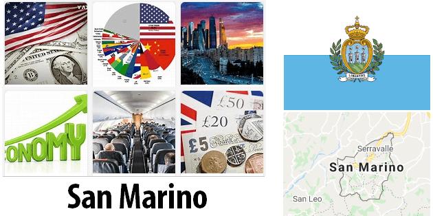 San Marino Economics and Business
