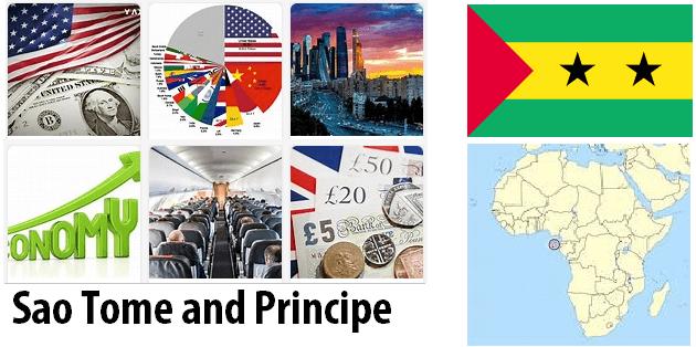 Sao Tome and Principe Economics and Business