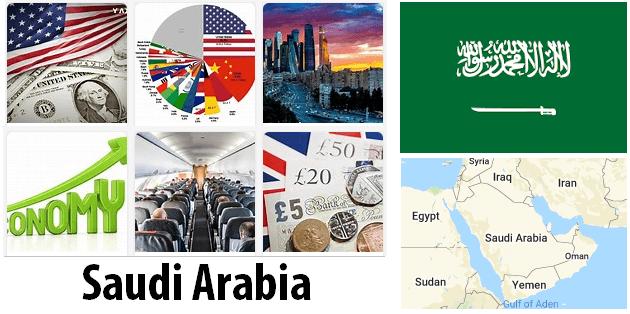 Saudi Arabia Economics and Business