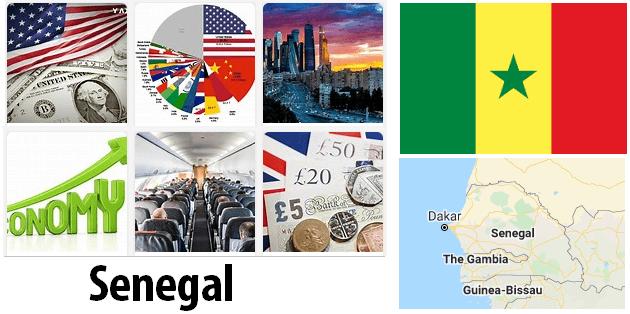 Senegal Economics and Business