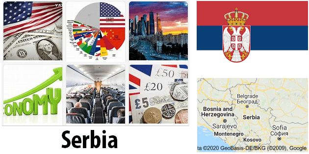 Serbia Economics and Business