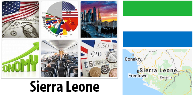 Sierra Leone Economics and Business