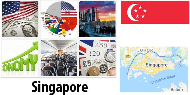 Singapore Economics and Business