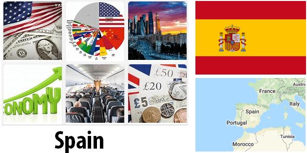 Spain Economics and Business