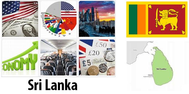Sri Lanka Economics and Business