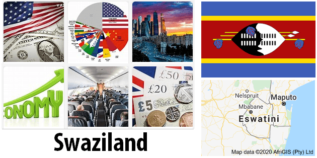 Swaziland Economics and Business