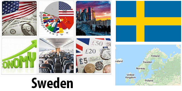 Sweden Economics and Business