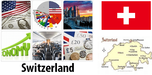 Switzerland Economics and Business