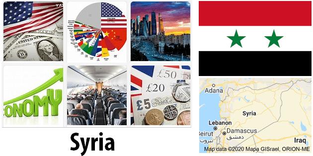 Syria Economics and Business